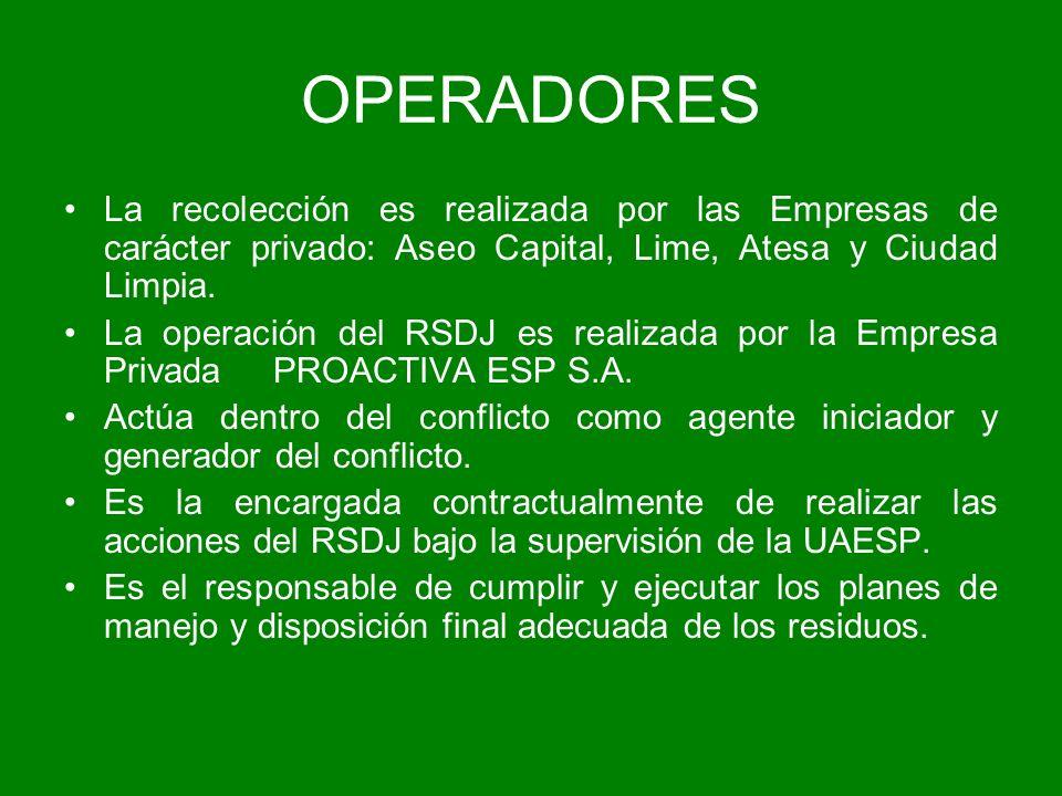 OPERADORESLa recolección es realizada por las Empresas de carácter privado: Aseo Capital, Lime, Atesa y Ciudad Limpia.