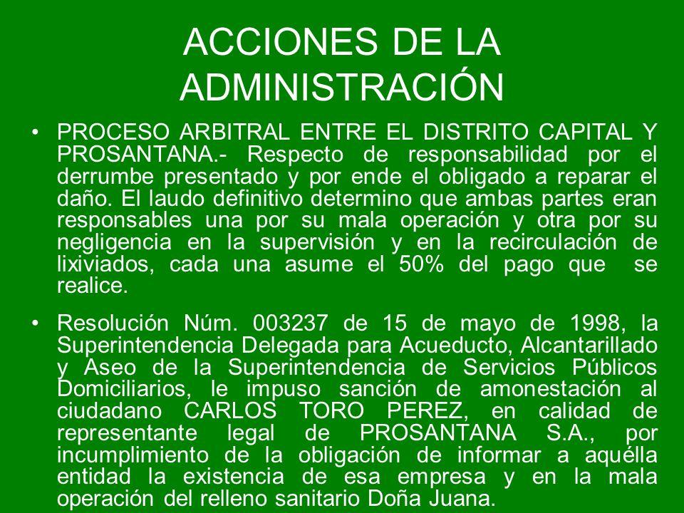ACCIONES DE LA ADMINISTRACIÓN