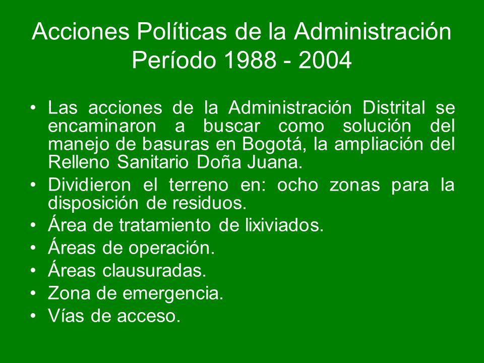 Acciones Políticas de la Administración Período 1988 - 2004