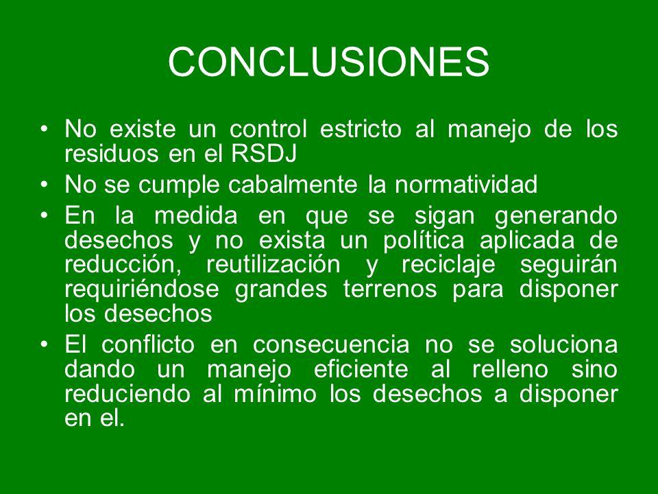 CONCLUSIONES No existe un control estricto al manejo de los residuos en el RSDJ. No se cumple cabalmente la normatividad.