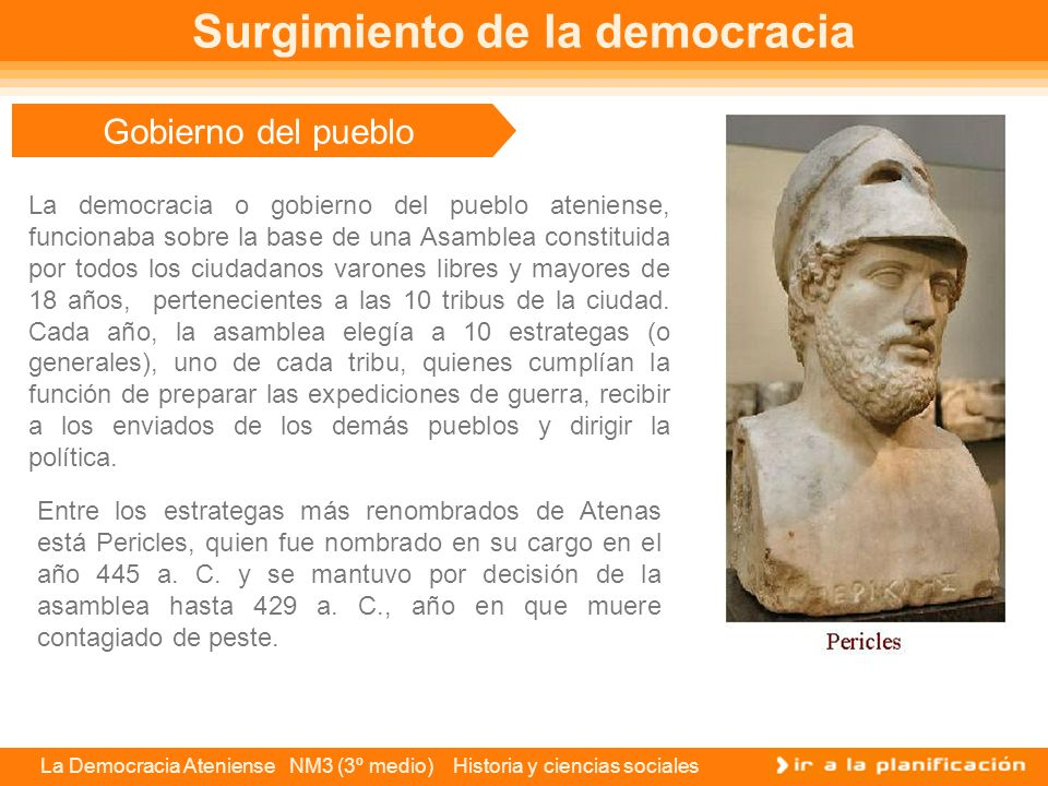 Surgimiento de la democracia