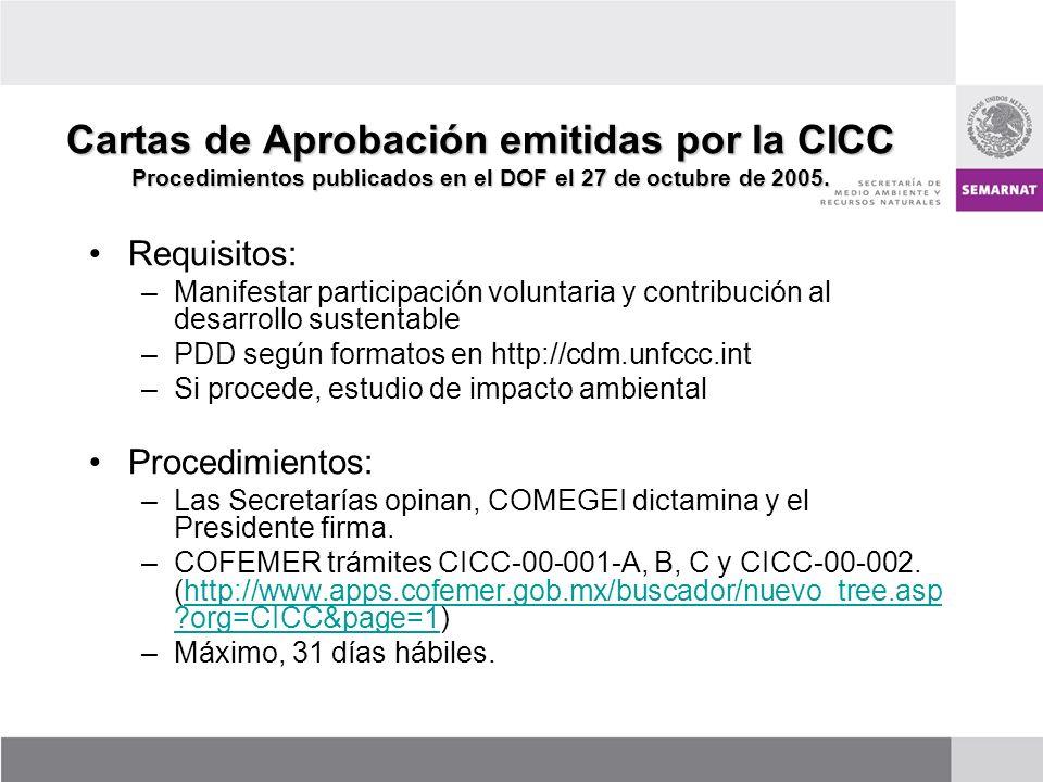 Cartas de Aprobación emitidas por la CICC Procedimientos publicados en el DOF el 27 de octubre de 2005.