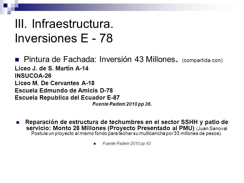 III. Infraestructura. Inversiones E - 78