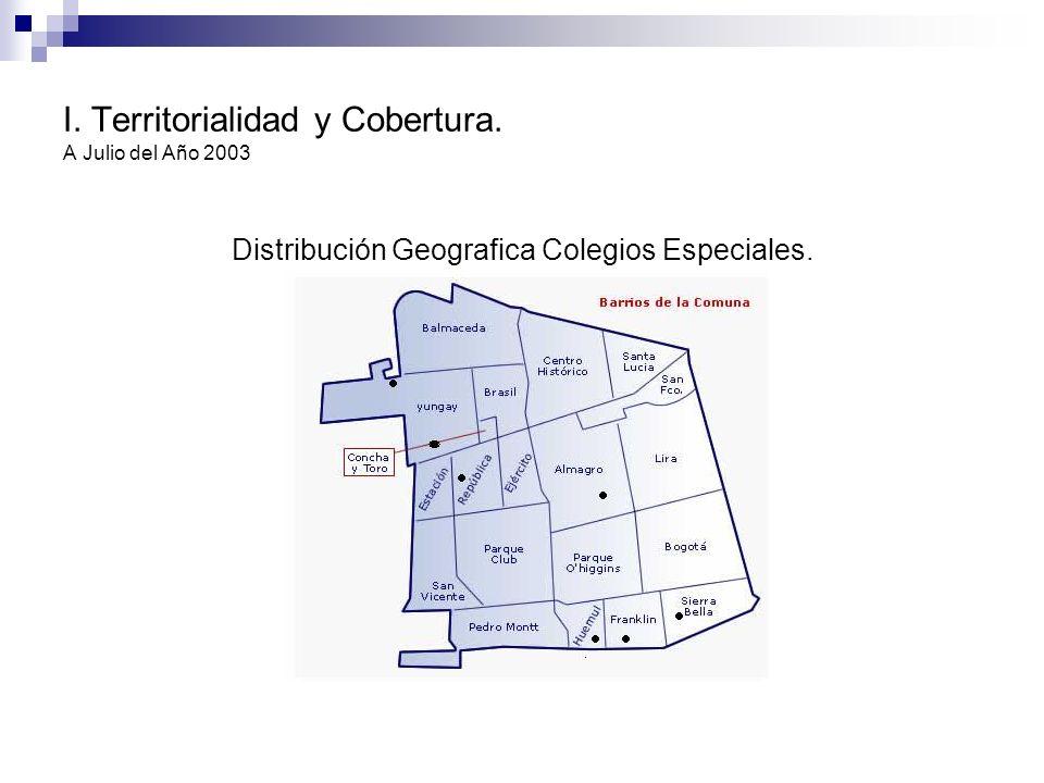 I. Territorialidad y Cobertura. A Julio del Año 2003