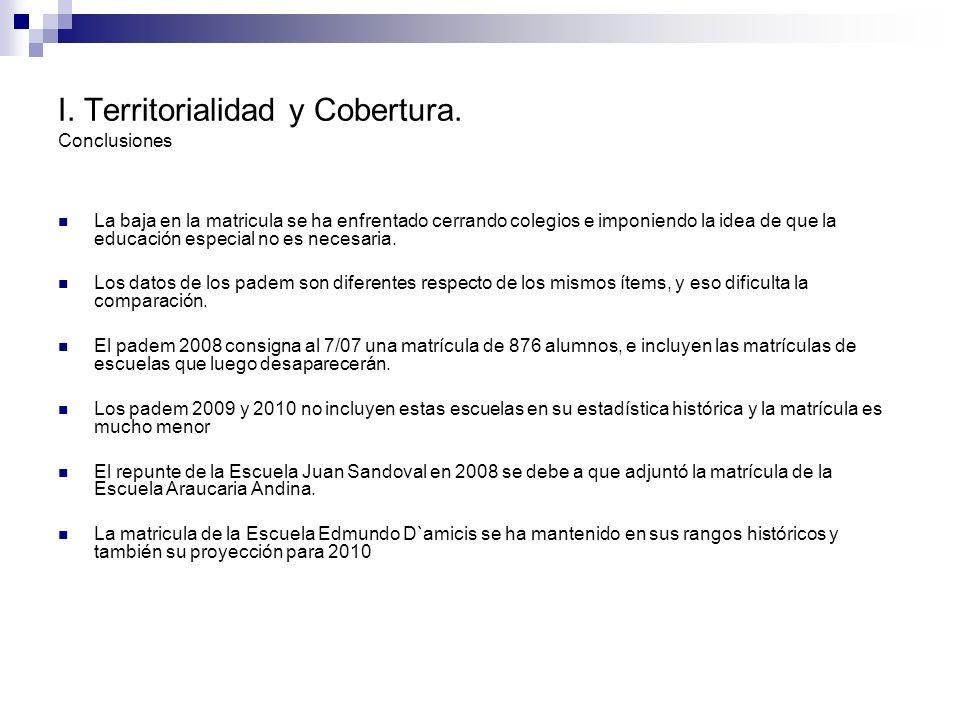 I. Territorialidad y Cobertura. Conclusiones