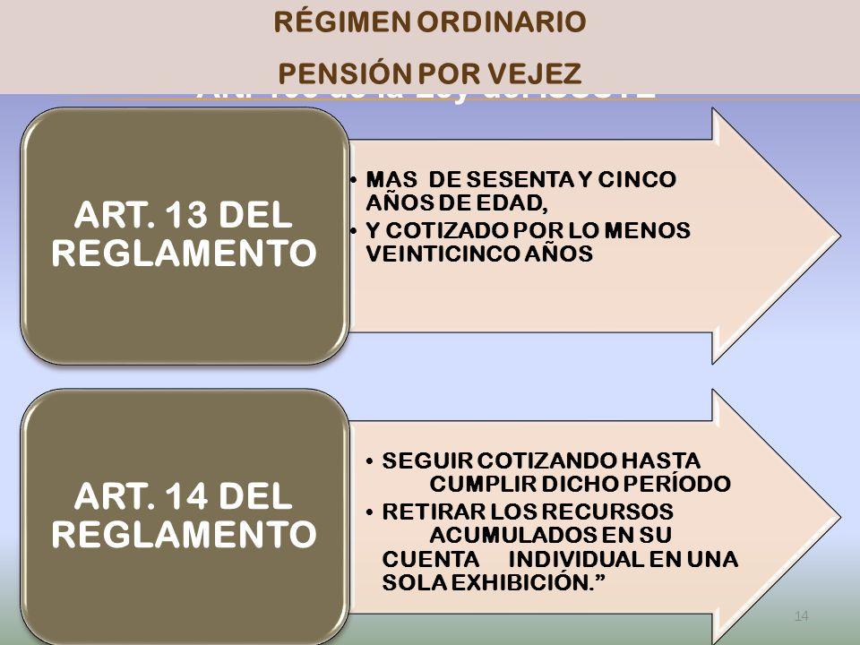 PENSIONISSSTE Art. 103 de la Ley del ISSSTE