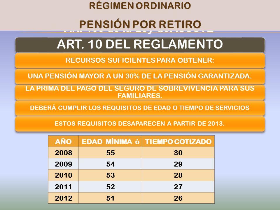 ART. 10 DEL REGLAMENTO PENSIONISSSTE PENSIÓN POR RETIRO