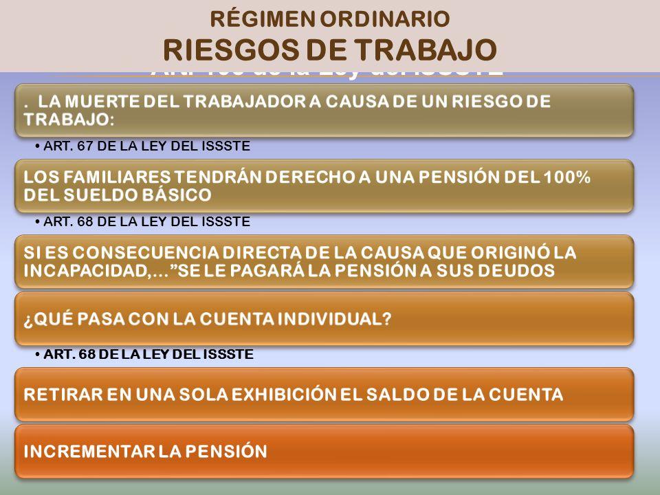 RIESGOS DE TRABAJO PENSIONISSSTE Art. 103 de la Ley del ISSSTE