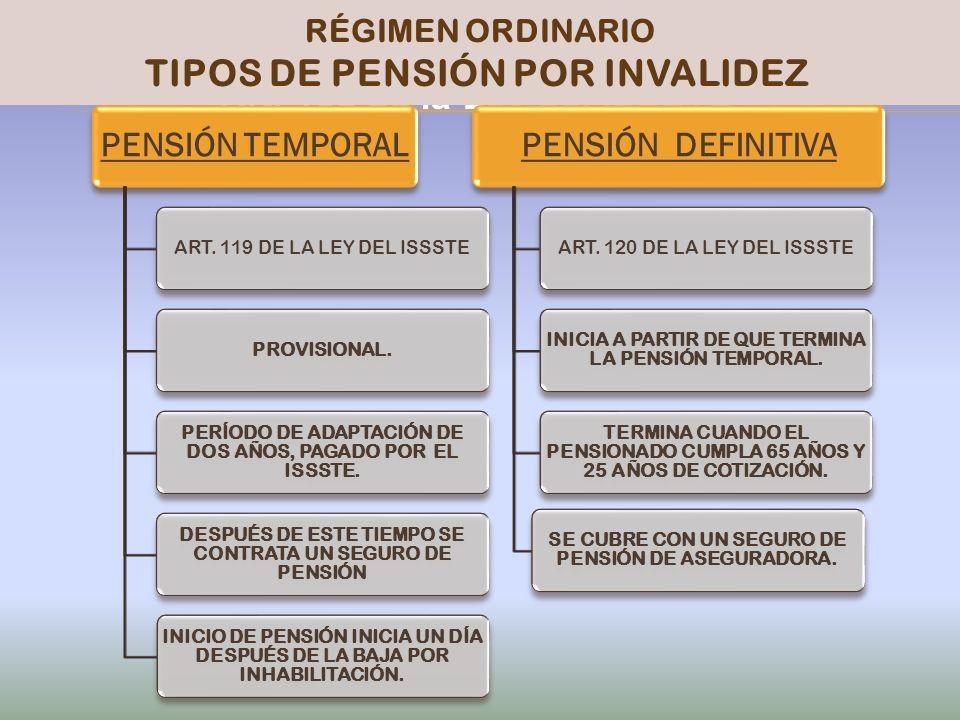 TIPOS DE PENSIÓN POR INVALIDEZ