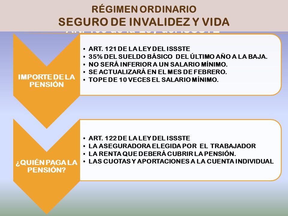 SEGURO DE INVALIDEZ Y VIDA