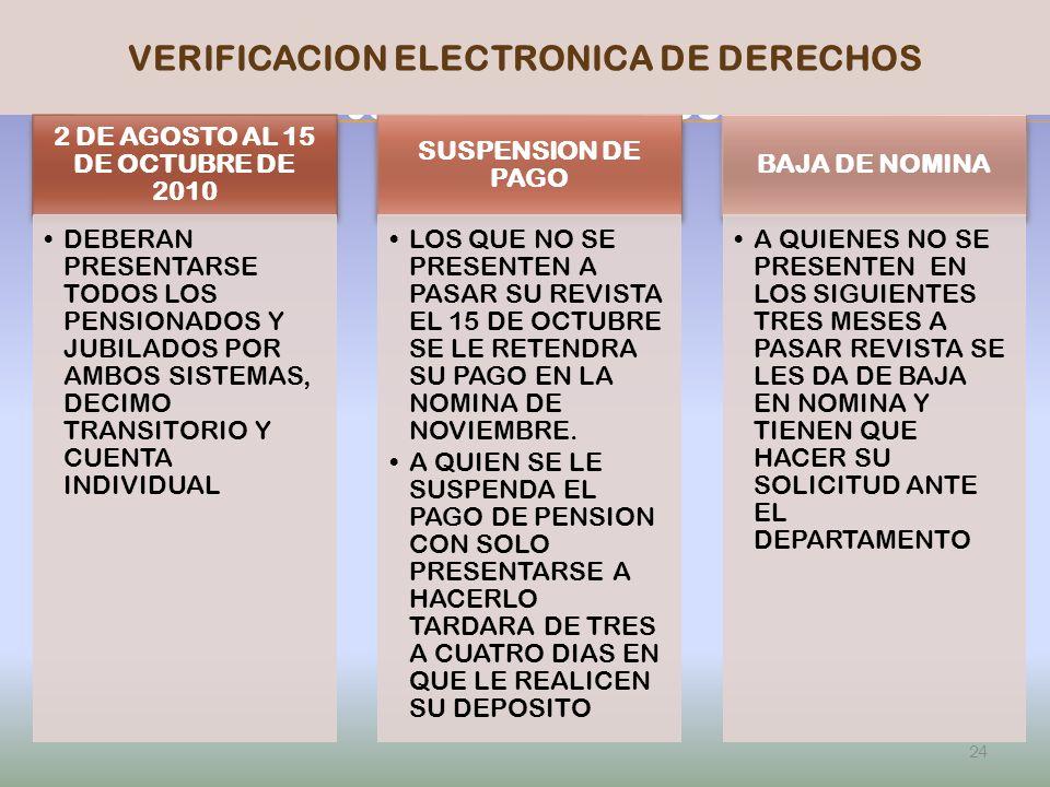VERIFICACION ELECTRONICA DE DERECHOS