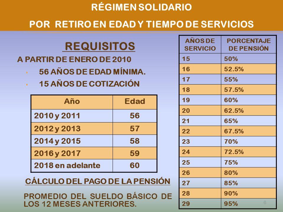 REQUISITOS RÉGIMEN SOLIDARIO POR RETIRO EN EDAD Y TIEMPO DE SERVICIOS
