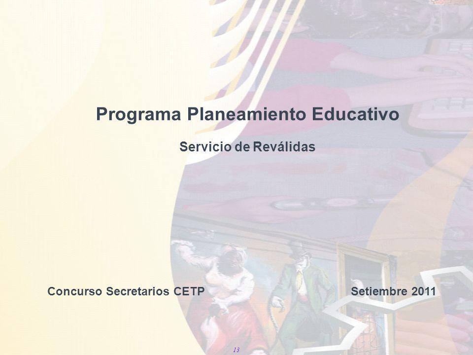 Programa Planeamiento Educativo