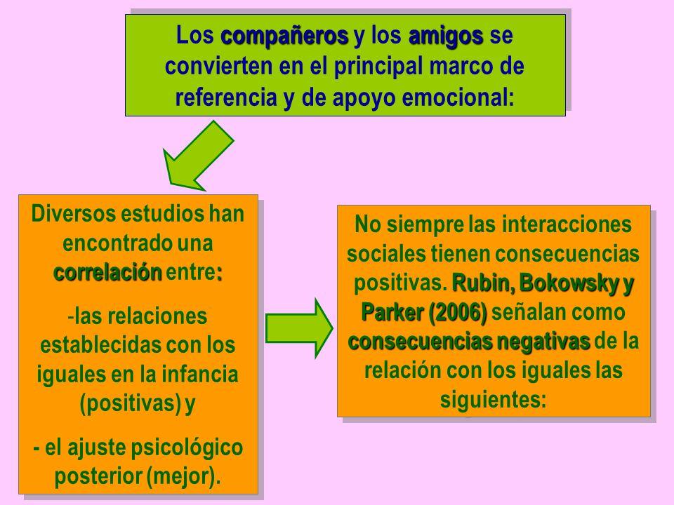 Los compañeros y los amigos se convierten en el principal marco de referencia y de apoyo emocional: