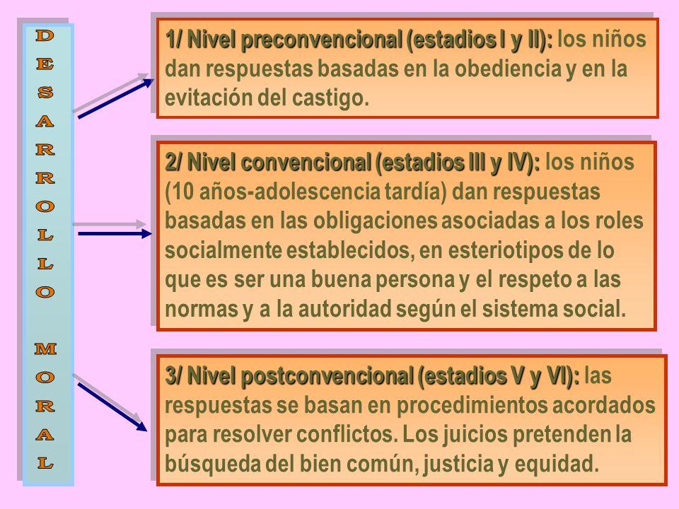 1/ Nivel preconvencional (estadios I y II): los niños dan respuestas basadas en la obediencia y en la evitación del castigo.