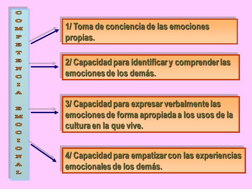 C O M P E T N I A L 1/ Toma de conciencia de las emociones propias.