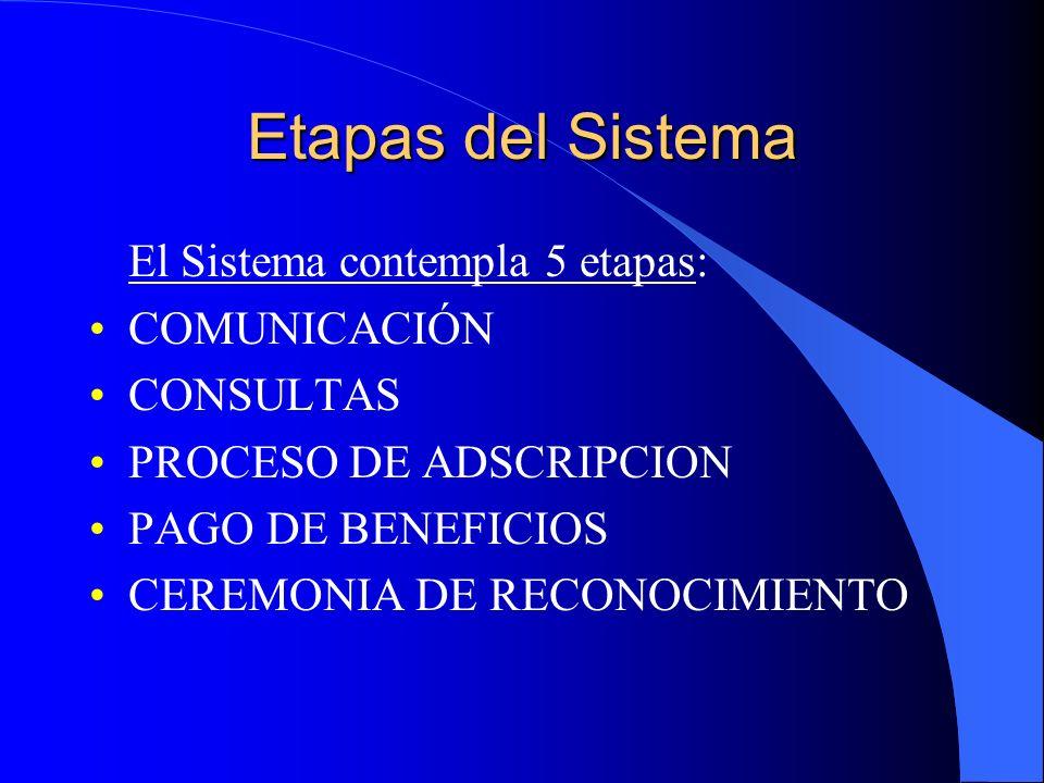 Etapas del Sistema El Sistema contempla 5 etapas: COMUNICACIÓN
