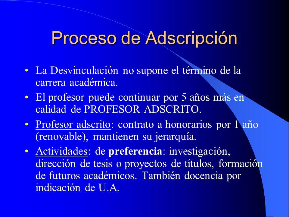 Proceso de Adscripción