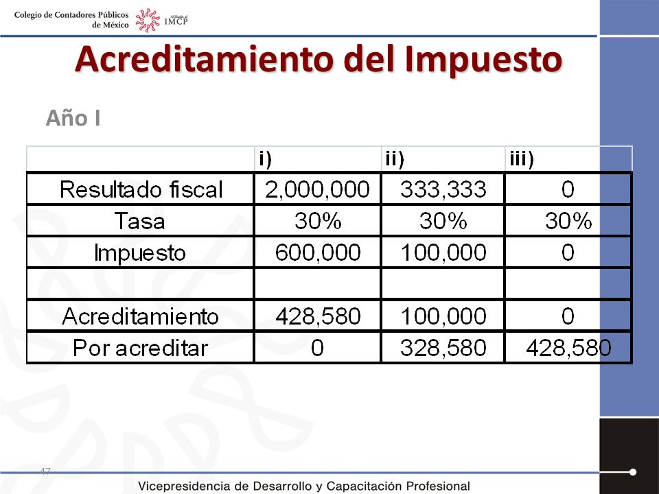 Acreditamiento del Impuesto