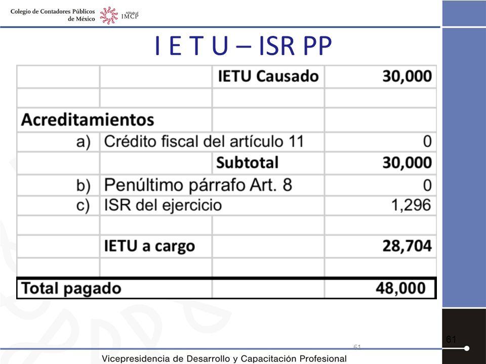 I E T U – ISR PP 61 61