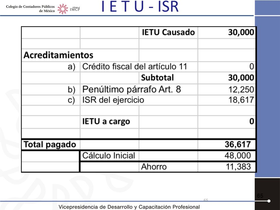 I E T U - ISR 65 65