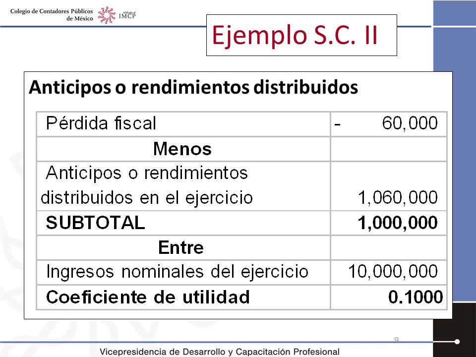 Ejemplo S.C. II Anticipos o rendimientos distribuidos