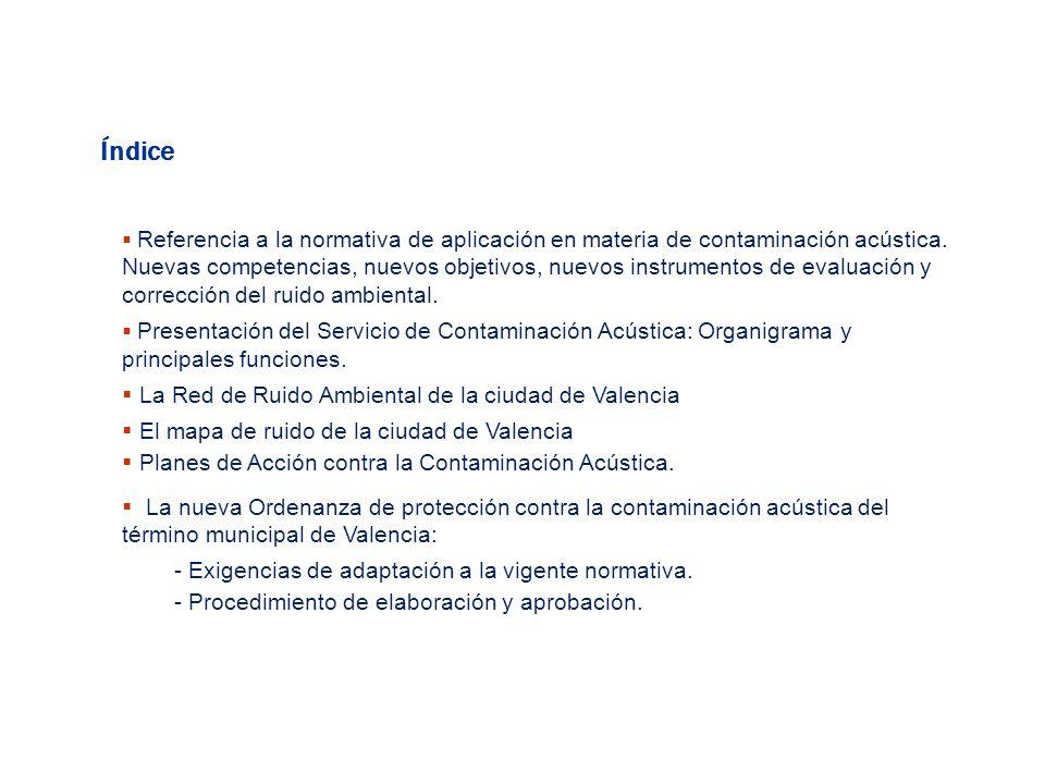 Índice La Red de Ruido Ambiental de la ciudad de Valencia