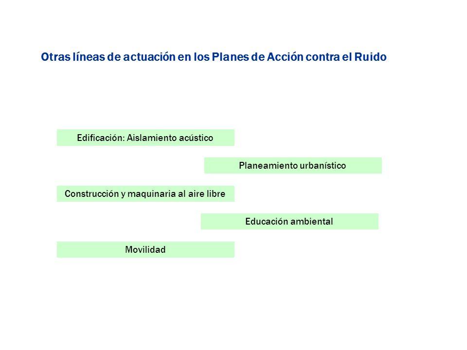 Otras líneas de actuación en los Planes de Acción contra el Ruido