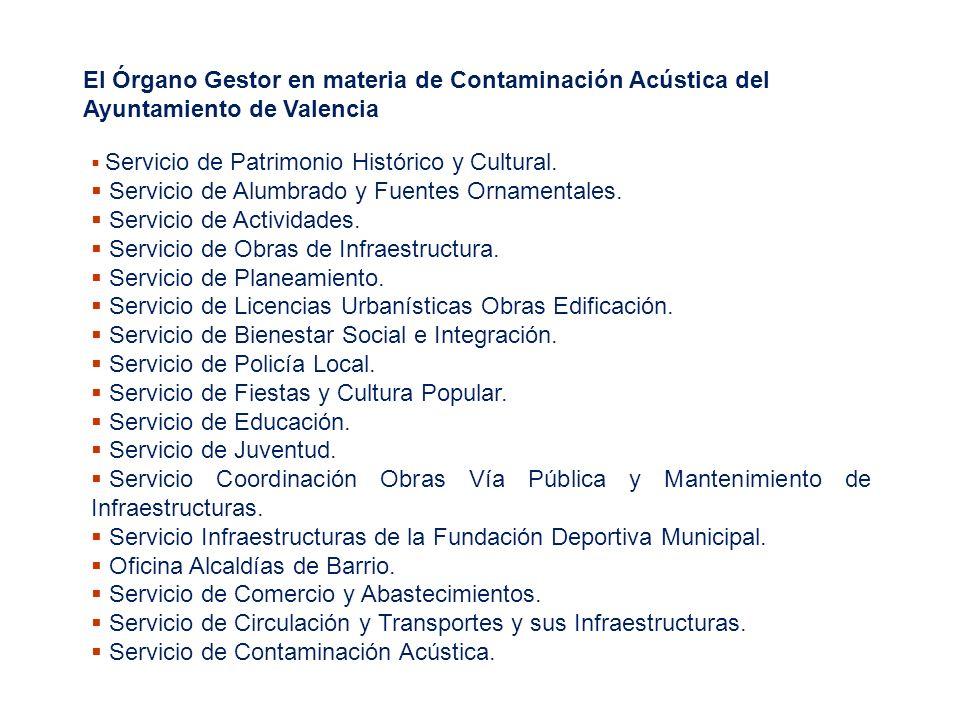 Servicio de Alumbrado y Fuentes Ornamentales. Servicio de Actividades.