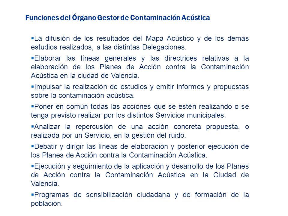 Funciones del Órgano Gestor de Contaminación Acústica