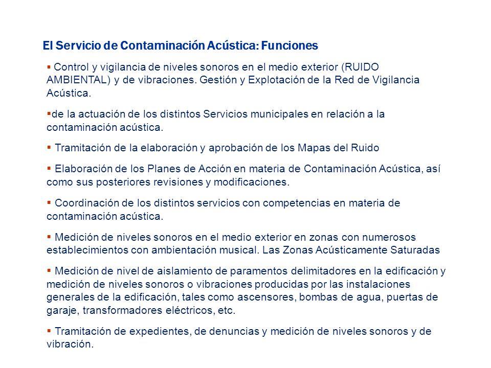 El Servicio de Contaminación Acústica: Funciones