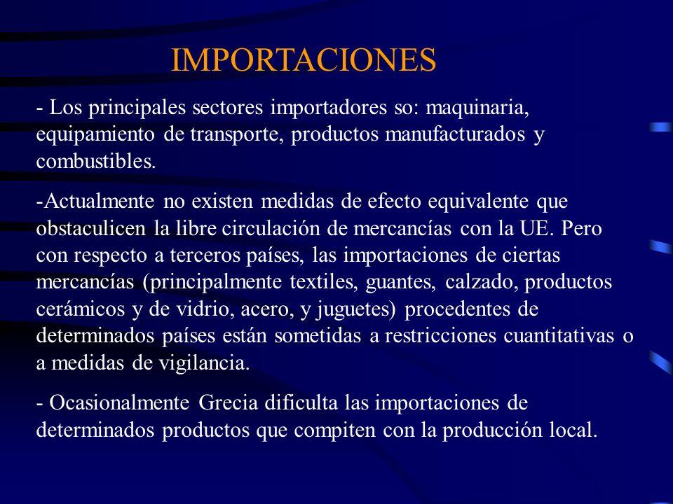 IMPORTACIONES Los principales sectores importadores so: maquinaria, equipamiento de transporte, productos manufacturados y combustibles.