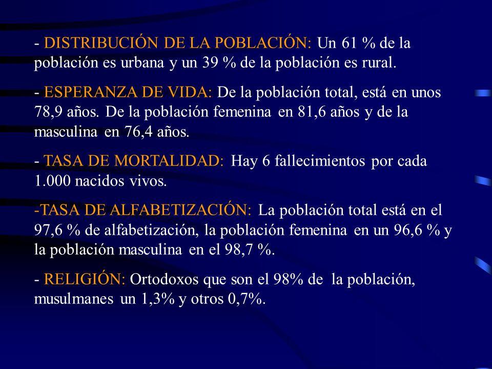 - DISTRIBUCIÓN DE LA POBLACIÓN: Un 61 % de la población es urbana y un 39 % de la población es rural.