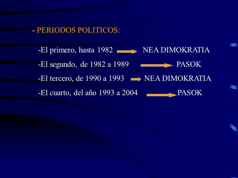 - PERIODOS POLITICOS: -El primero, hasta 1982 NEA DIMOKRATIA. -El segundo, de 1982 a 1989 PASOK.
