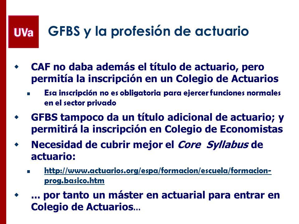 GFBS y la profesión de actuario