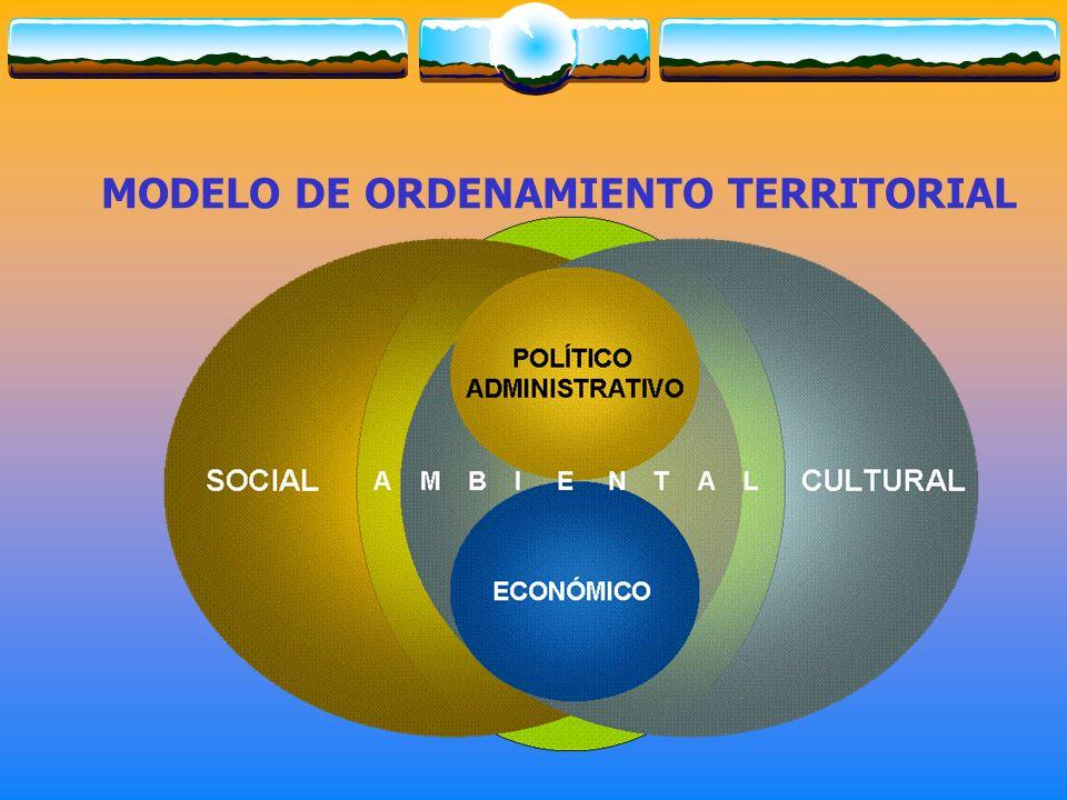 MODELO DE ORDENAMIENTO TERRITORIAL