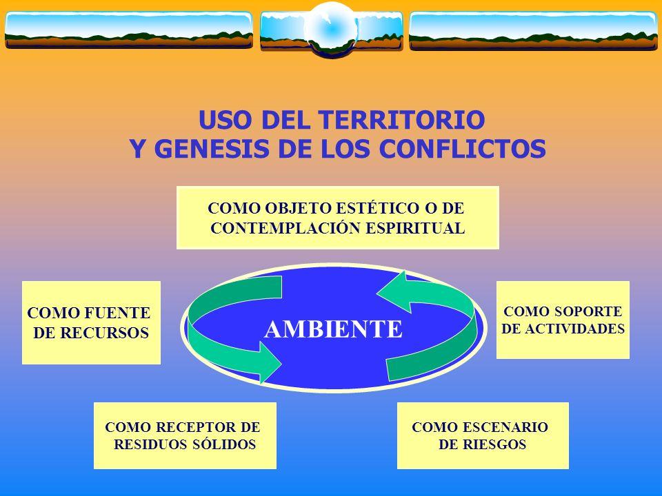 Y GENESIS DE LOS CONFLICTOS