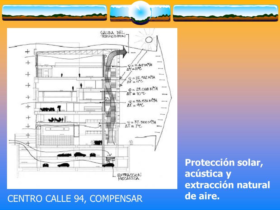 Protección solar, acústica y extracción natural de aire.