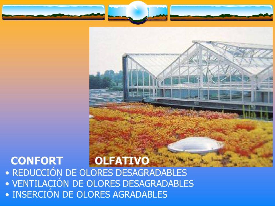 CONFORT OLFATIVO REDUCCIÓN DE OLORES DESAGRADABLES.