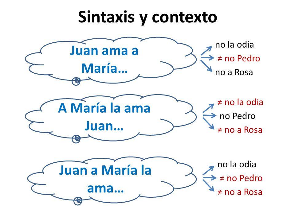 Sintaxis y contexto Juan ama a María… A María la ama Juan…