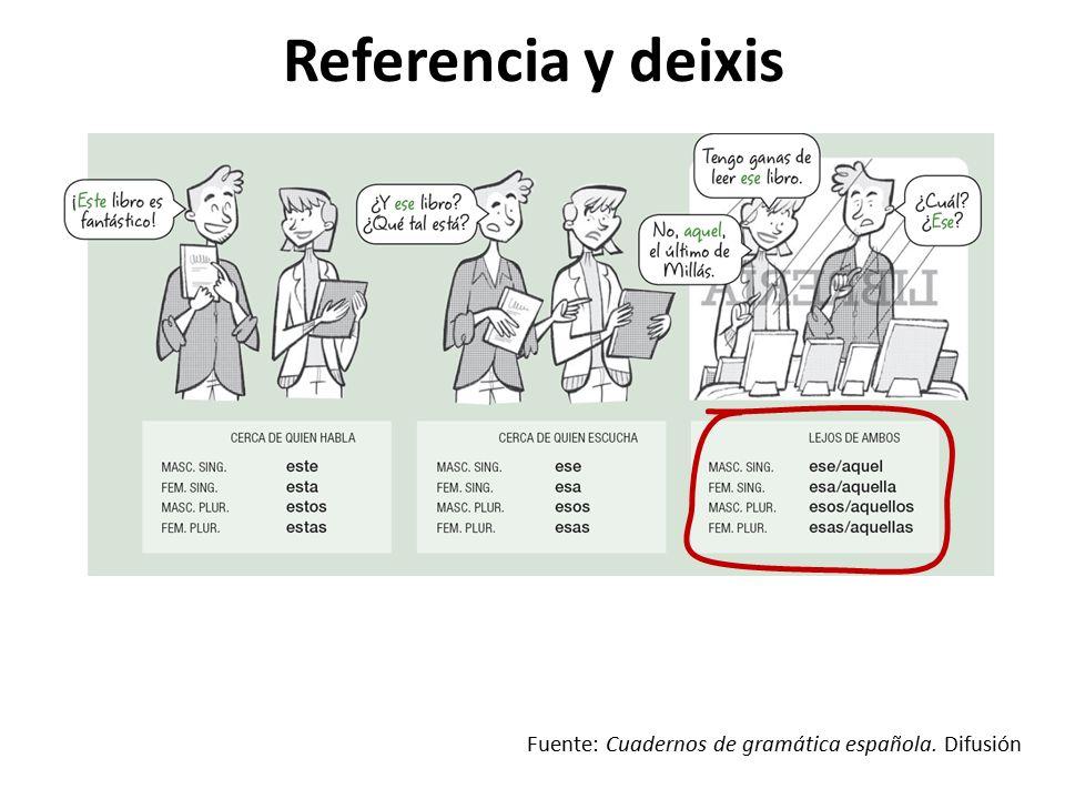 Referencia y deixis Fuente: Cuadernos de gramática española. Difusión