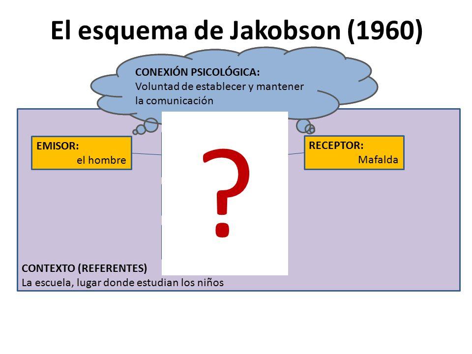 El esquema de Jakobson (1960)