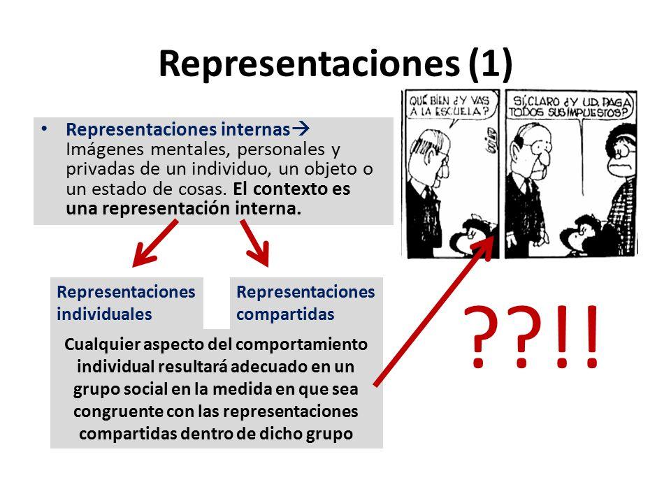 Representaciones (1)