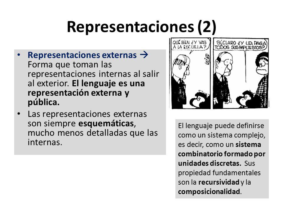 Representaciones (2)