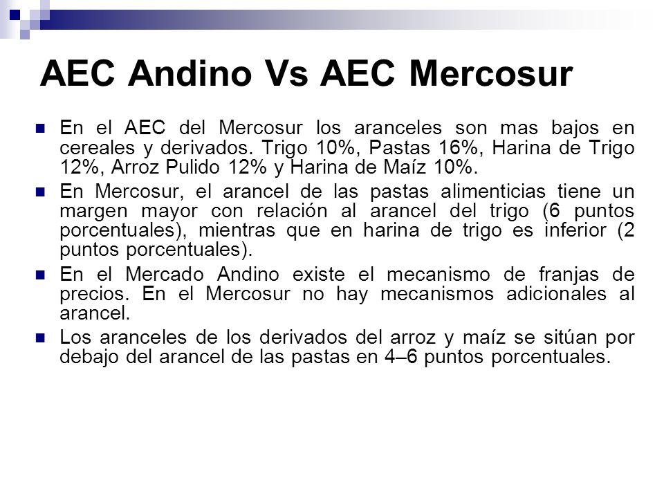 AEC Andino Vs AEC Mercosur