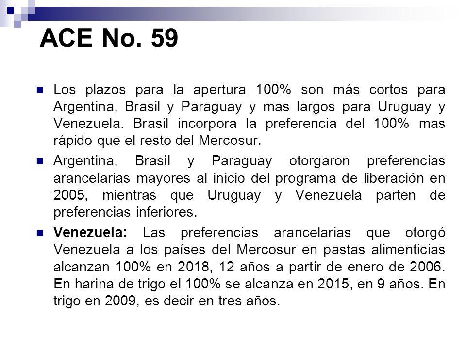 ACE No. 59