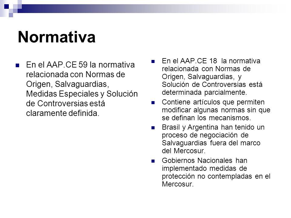 Normativa En el AAP.CE 18 la normativa relacionada con Normas de Origen, Salvaguardias, y Solución de Controversias está determinada parcialmente.