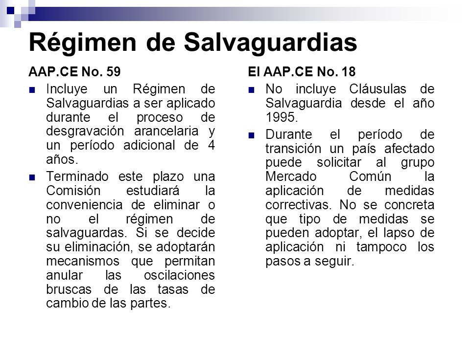 Régimen de Salvaguardias