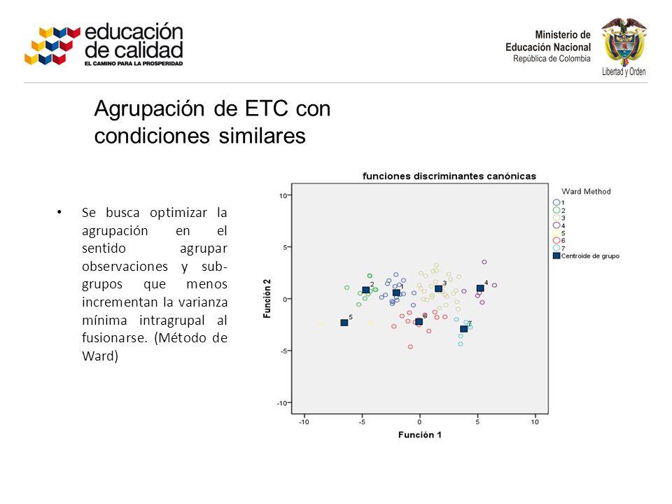 Agrupación de ETC con condiciones similares