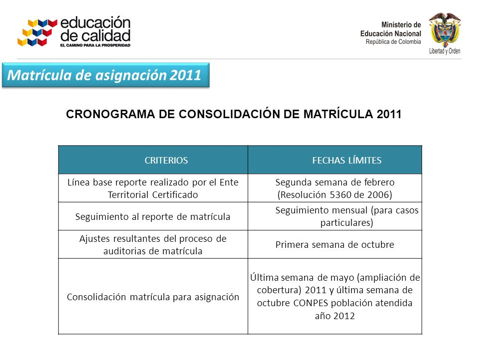 CRONOGRAMA DE CONSOLIDACIÓN DE MATRÍCULA 2011